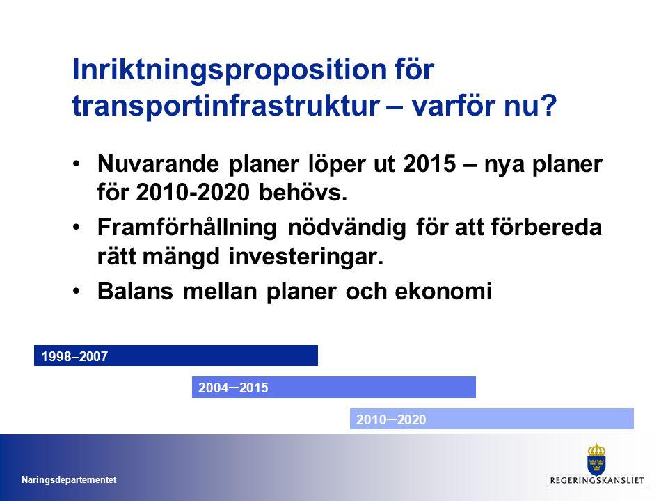 Inriktningsproposition för transportinfrastruktur – varför nu