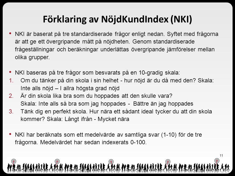 Förklaring av NöjdKundIndex (NKI)