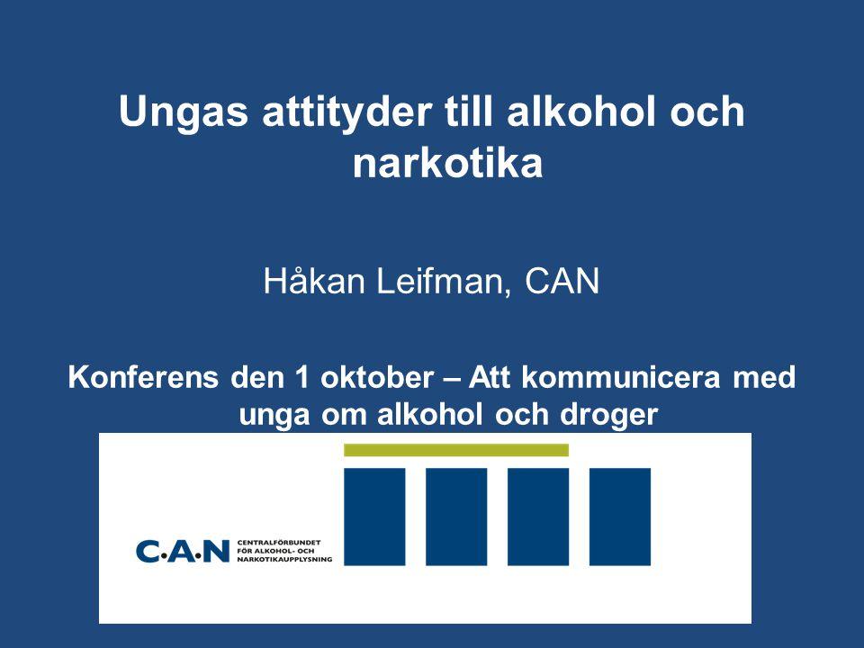 Ungas attityder till alkohol och narkotika