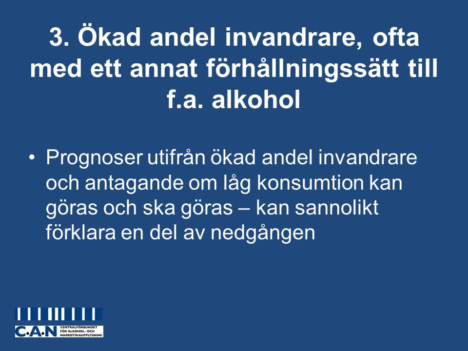 3. Ökad andel invandrare, ofta med ett annat förhållningssätt till f.a. alkohol