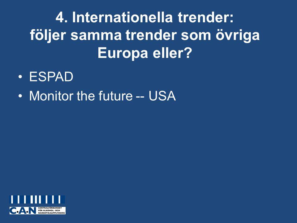 4. Internationella trender: följer samma trender som övriga Europa eller