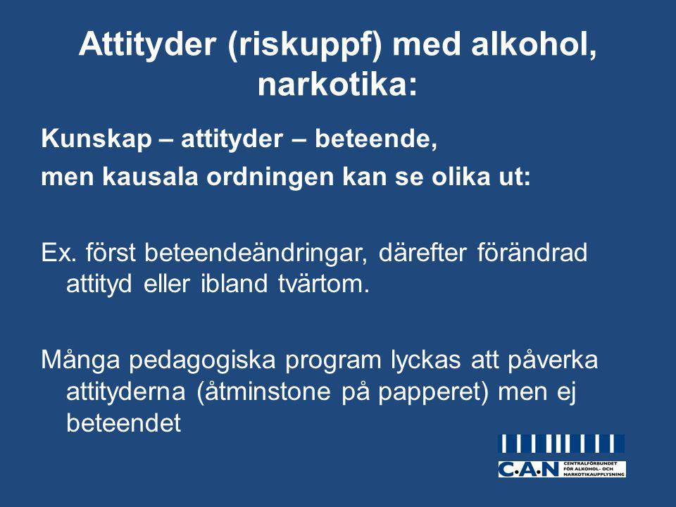 Attityder (riskuppf) med alkohol, narkotika: