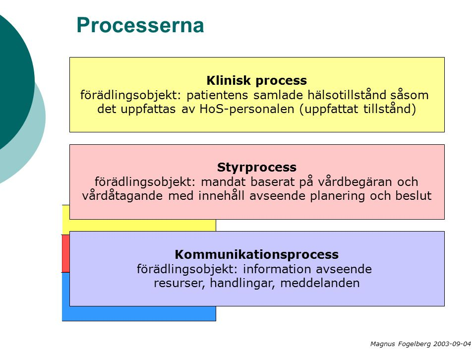 Processerna Klinisk process