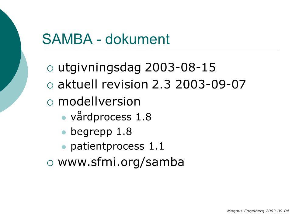 SAMBA - dokument utgivningsdag 2003-08-15