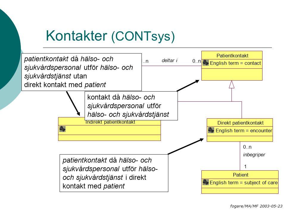 Kontakter (CONTsys) patientkontakt då hälso- och sjukvårdspersonal utför hälso- och sjukvårdstjänst utan.