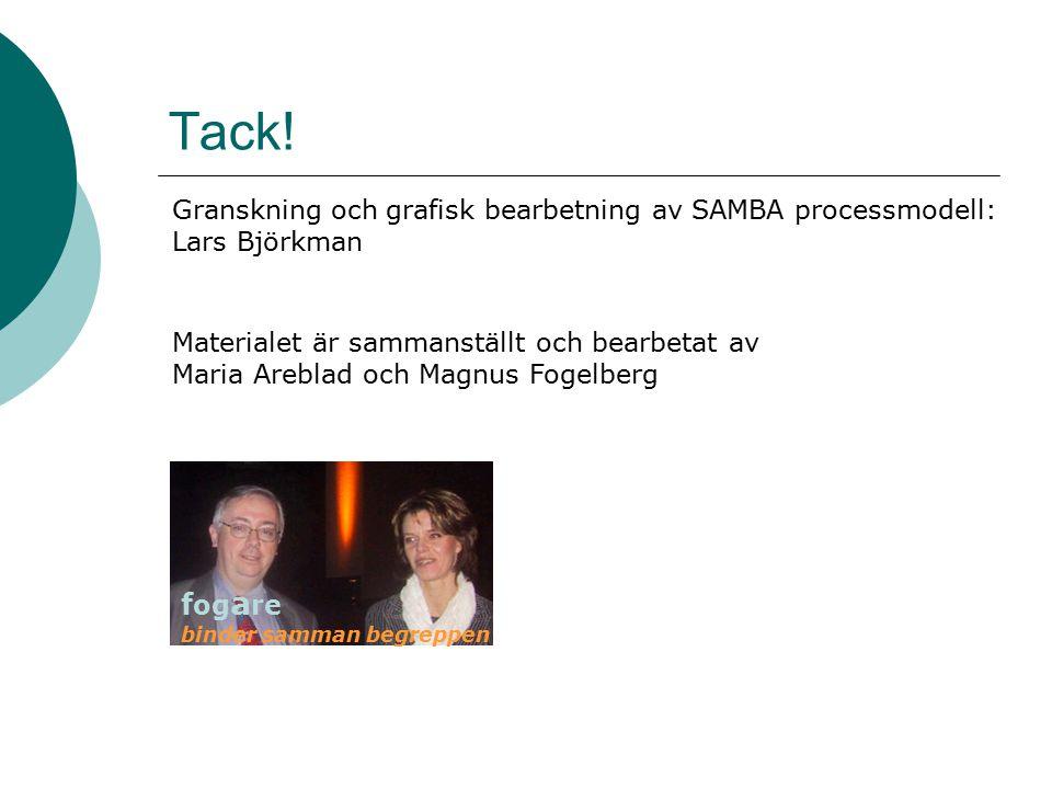 Tack! Granskning och grafisk bearbetning av SAMBA processmodell: Lars Björkman. Materialet är sammanställt och bearbetat av.
