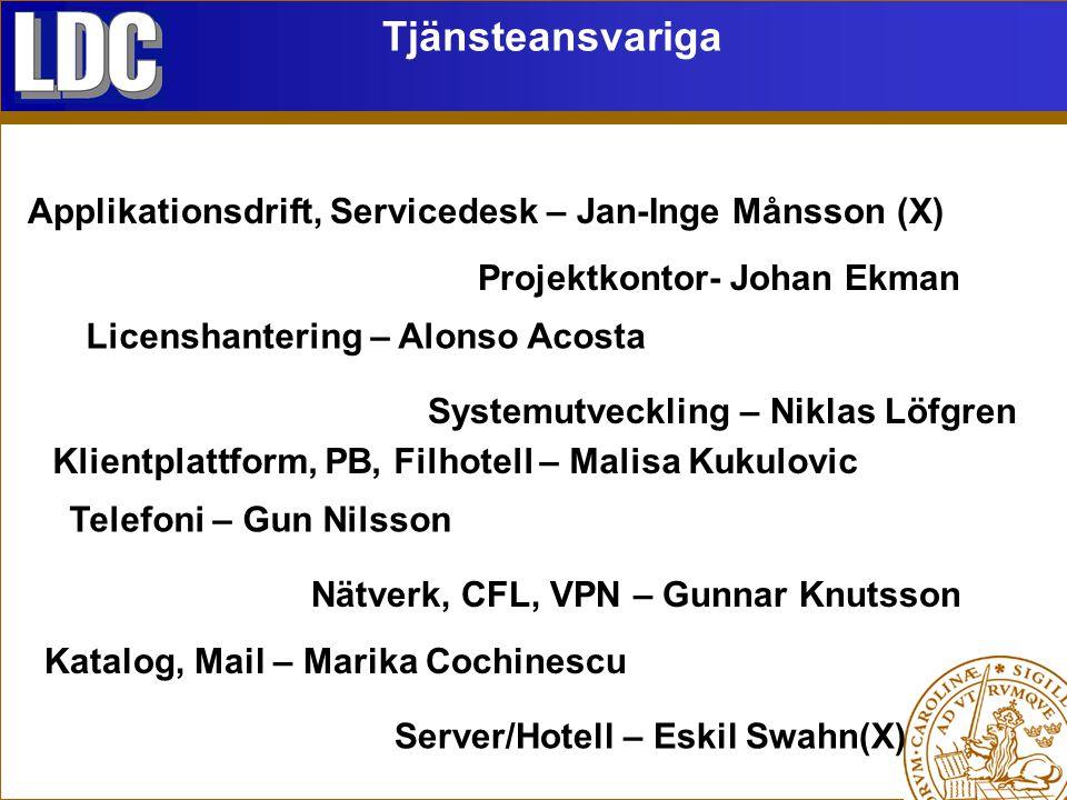 Tjänsteansvariga Applikationsdrift, Servicedesk – Jan-Inge Månsson (X)