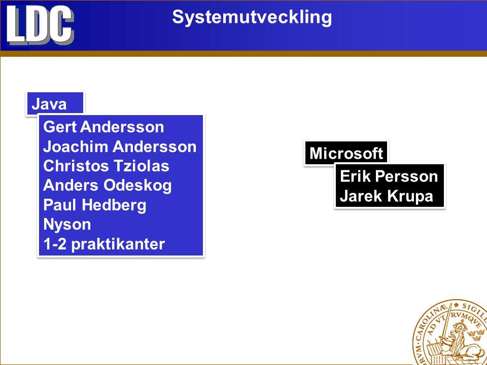Systemutveckling Java Gert Andersson Joachim Andersson