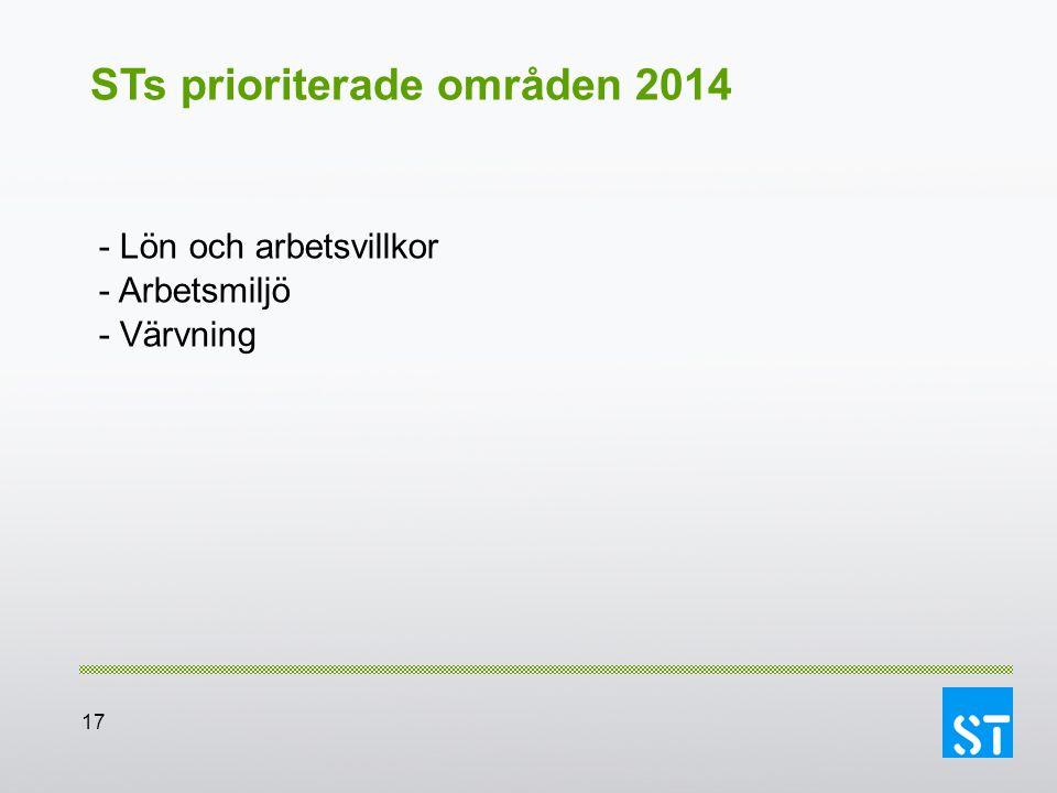 STs prioriterade områden 2014