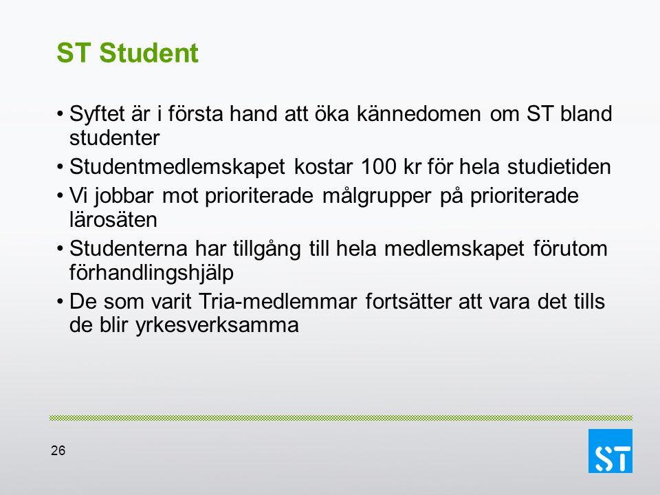 ST Student Syftet är i första hand att öka kännedomen om ST bland studenter. Studentmedlemskapet kostar 100 kr för hela studietiden.