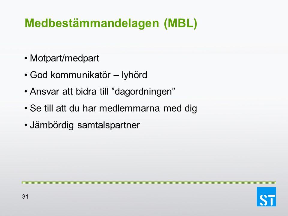 Medbestämmandelagen (MBL)