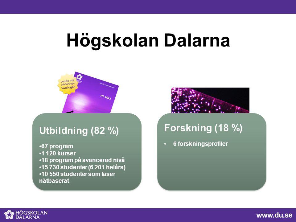 Högskolan Dalarna Forskning (18 %) Utbildning (82 %)