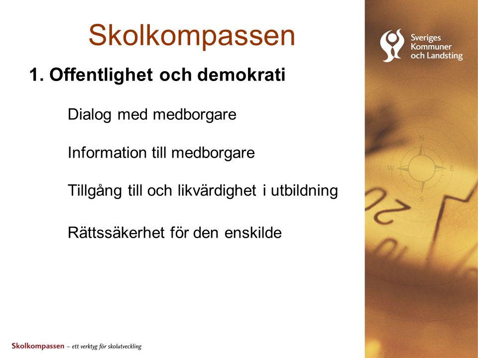 Skolkompassen 1. Offentlighet och demokrati Dialog med medborgare