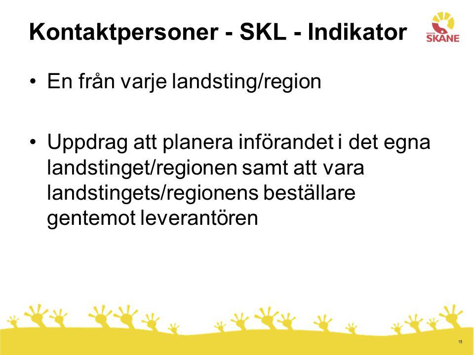 Kontaktpersoner - SKL - Indikator
