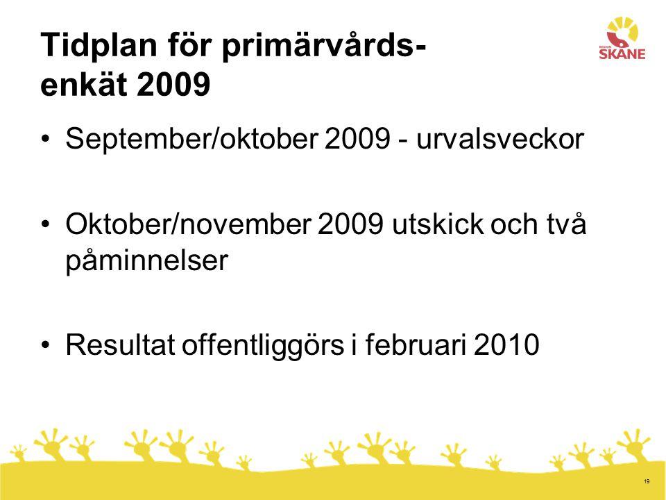 Tidplan för primärvårds- enkät 2009