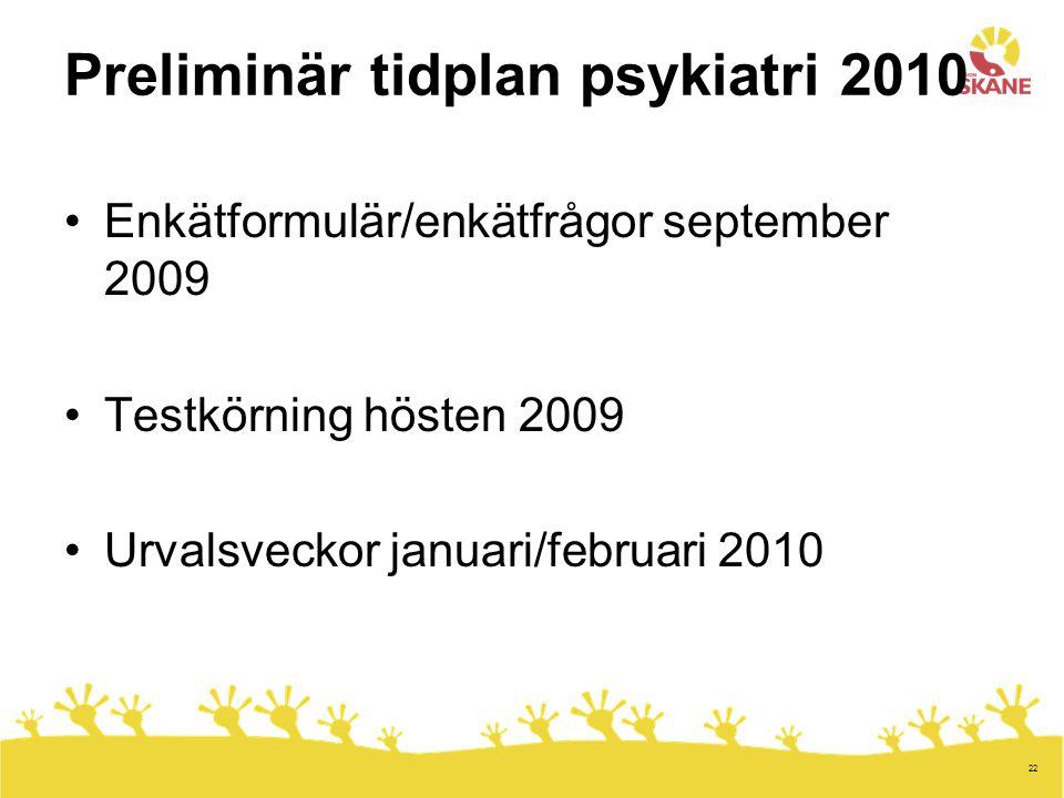 Preliminär tidplan psykiatri 2010