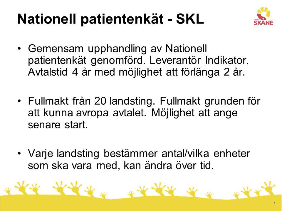 Nationell patientenkät - SKL