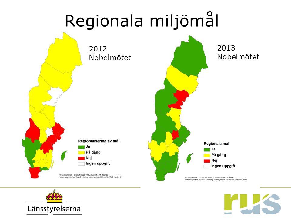 Regionala miljömål 2012 Nobelmötet 2013 Nobelmötet