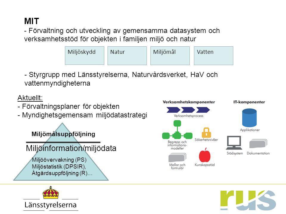 MIT - Förvaltning och utveckling av gemensamma datasystem och verksamhetsstöd för objekten i familjen miljö och natur