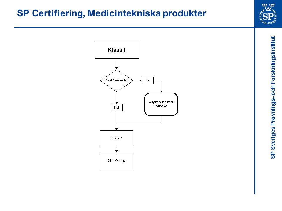 SP Certifiering, Medicintekniska produkter