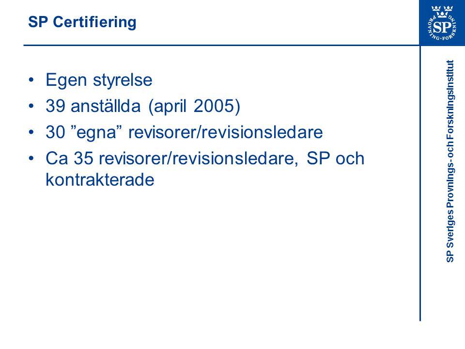 30 egna revisorer/revisionsledare