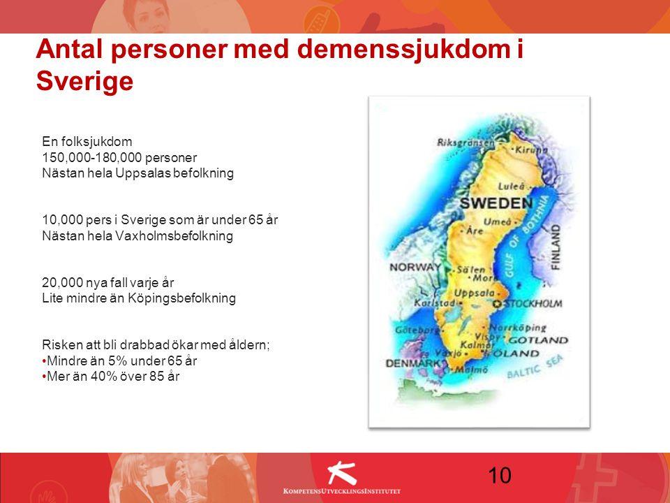 Antal personer med demenssjukdom i Sverige