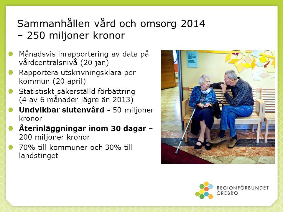 Sammanhållen vård och omsorg 2014 – 250 miljoner kronor