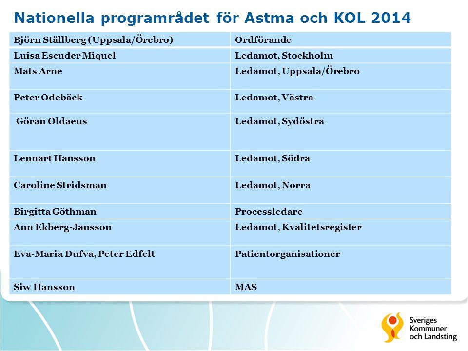 Nationella programrådet för Astma och KOL 2014