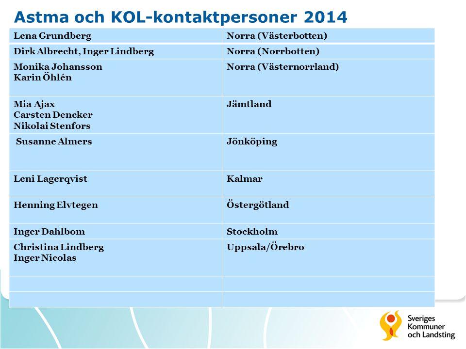 Astma och KOL-kontaktpersoner 2014