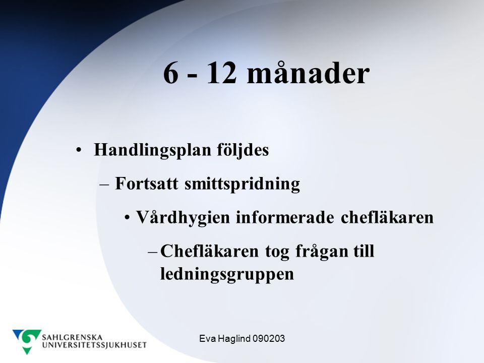 6 - 12 månader Handlingsplan följdes Fortsatt smittspridning