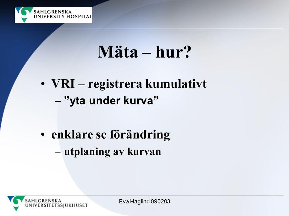Mäta – hur VRI – registrera kumulativt enklare se förändring