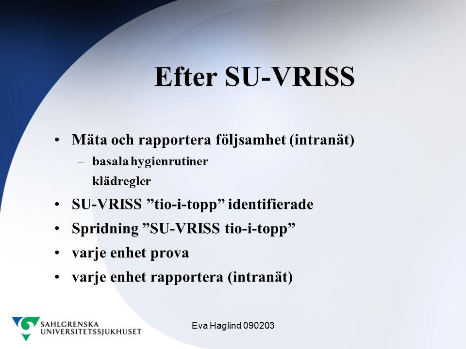 Efter SU-VRISS Mäta och rapportera följsamhet (intranät)