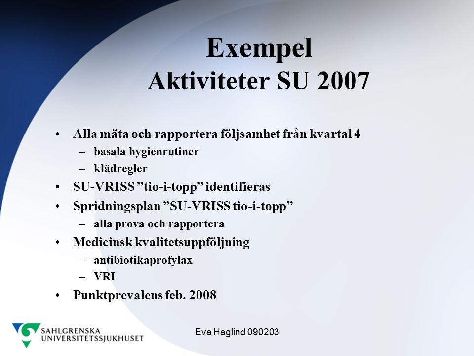 Exempel Aktiviteter SU 2007