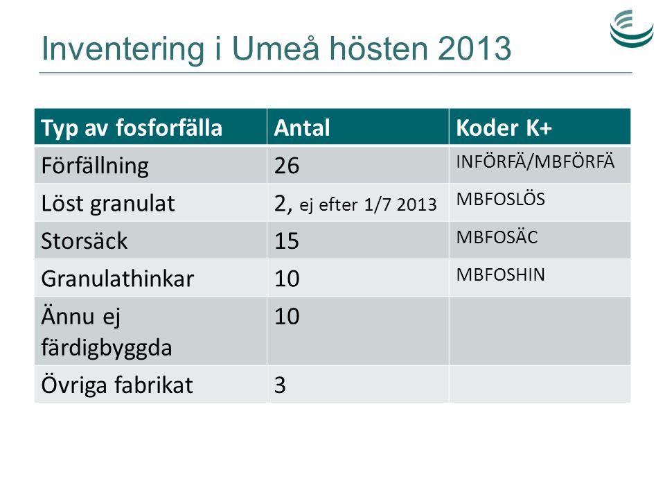 Inventering i Umeå hösten 2013