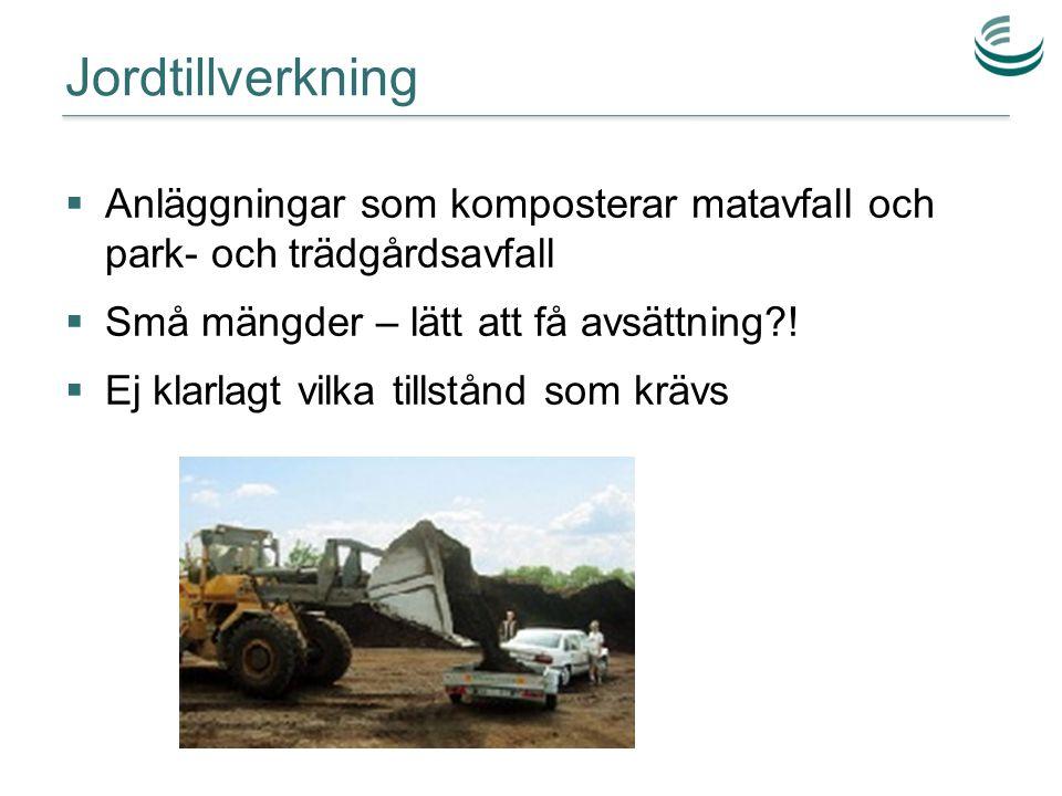 Jordtillverkning Anläggningar som komposterar matavfall och park- och trädgårdsavfall. Små mängder – lätt att få avsättning !