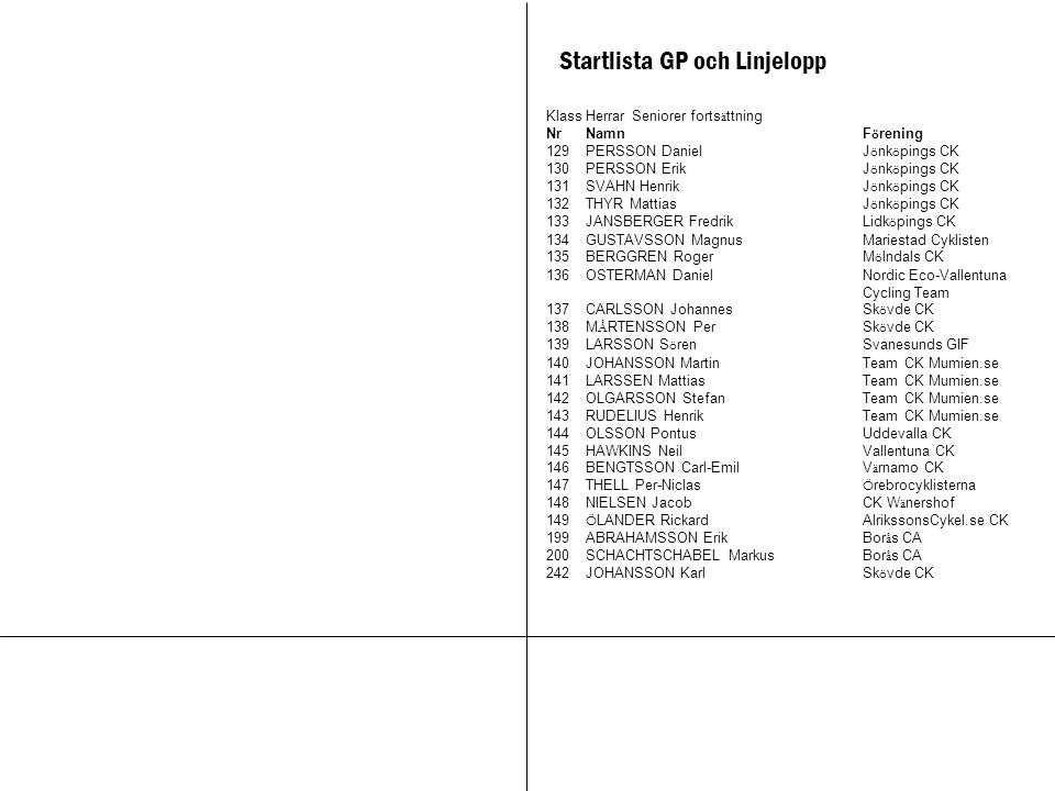 Startlista GP och Linjelopp
