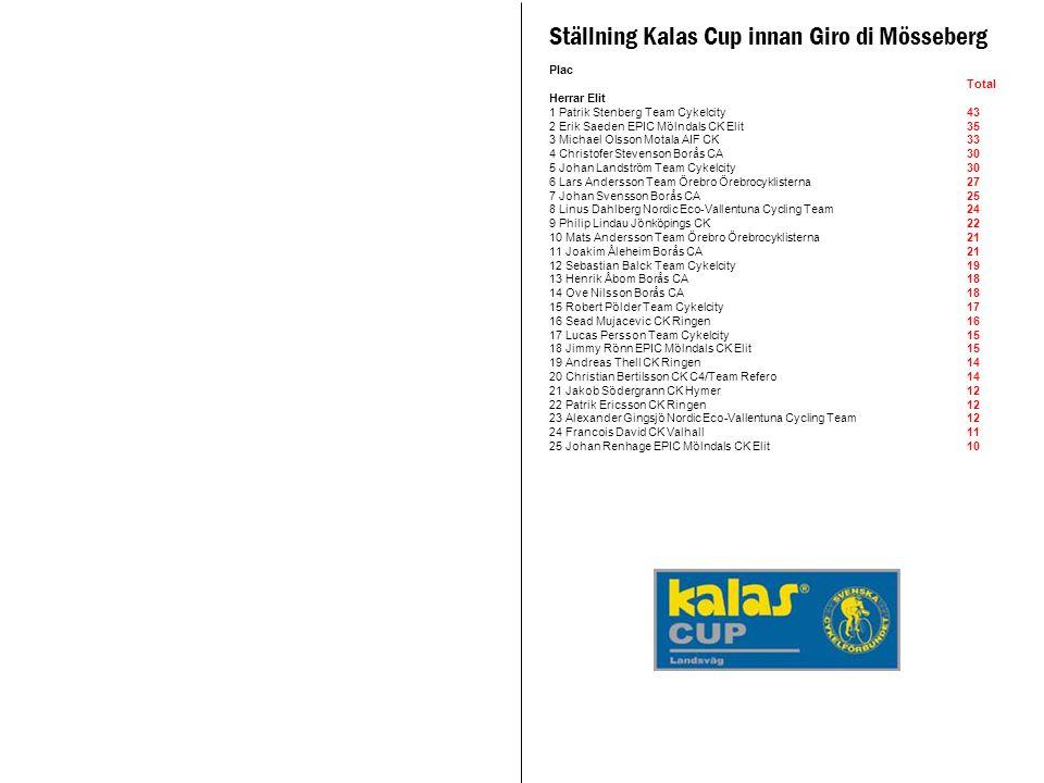 Ställning Kalas Cup innan Giro di Mösseberg