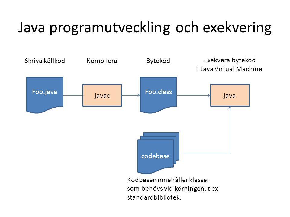 Java programutveckling och exekvering