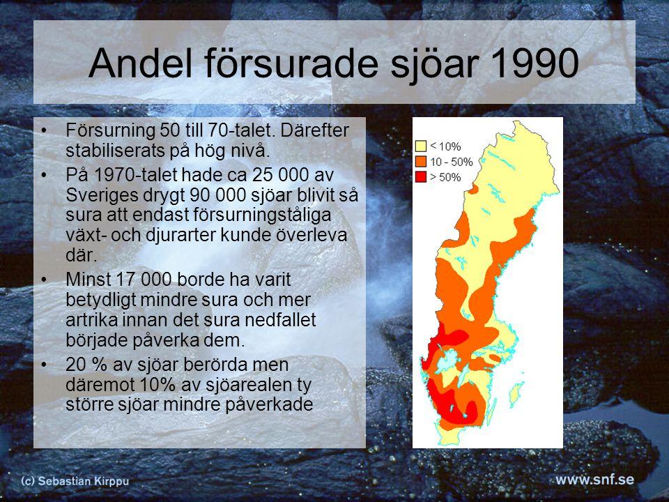Andel försurade sjöar 1990 Försurning 50 till 70-talet. Därefter stabiliserats på hög nivå.