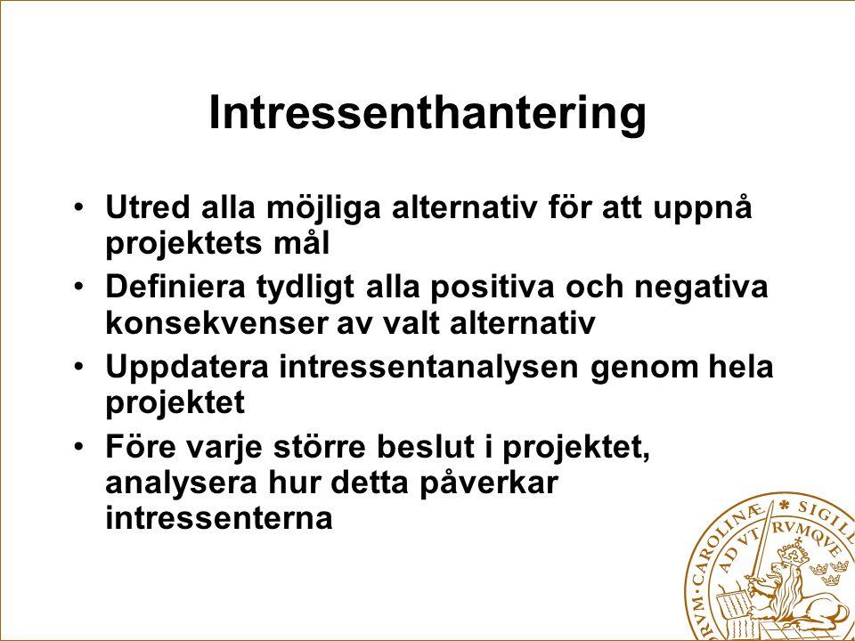 Intressenthantering Utred alla möjliga alternativ för att uppnå projektets mål.