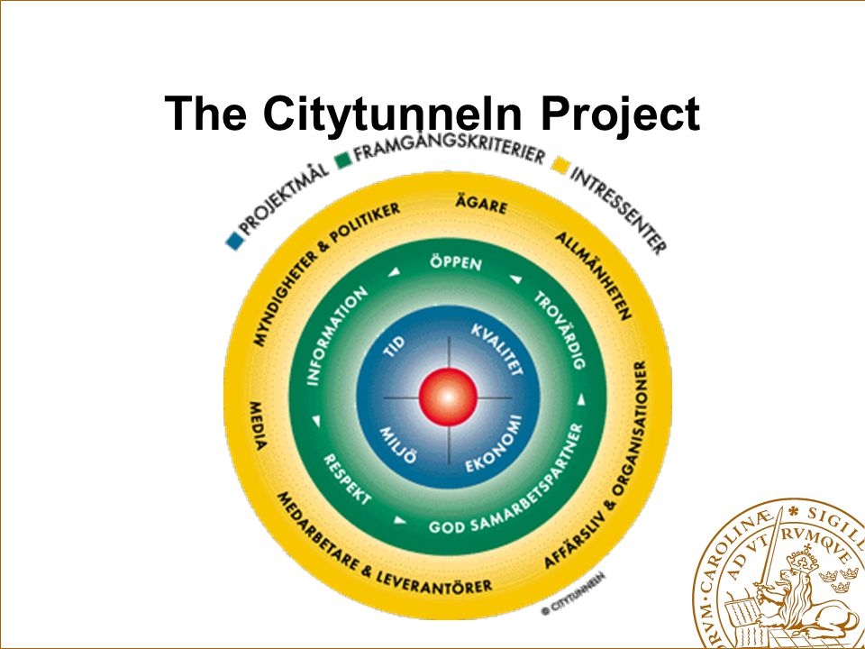 The Citytunneln Project