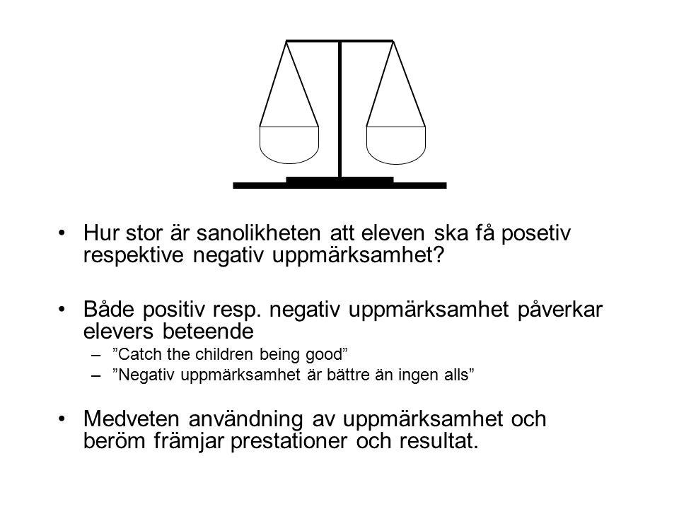Både positiv resp. negativ uppmärksamhet påverkar elevers beteende