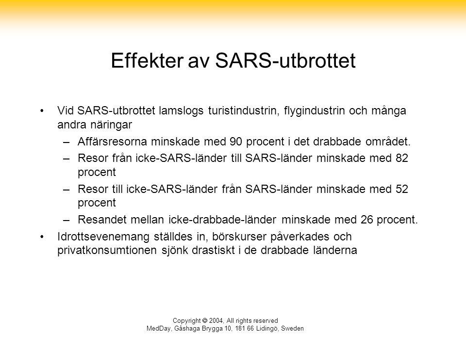 Effekter av SARS-utbrottet