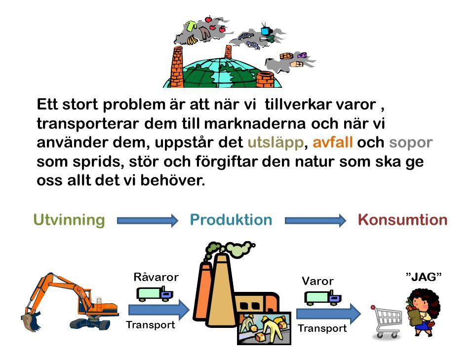Ett stort problem är att när vi tillverkar varor , transporterar dem till marknaderna och när vi använder dem, uppstår det utsläpp, avfall och sopor som sprids, stör och förgiftar den natur som ska ge oss allt det vi behöver.