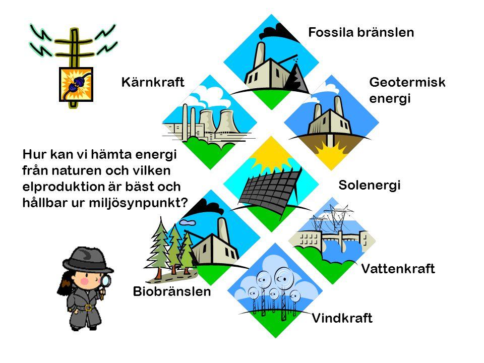 Fossila bränslen Kärnkraft. Geotermisk energi. Hur kan vi hämta energi från naturen och vilken elproduktion är bäst och hållbar ur miljösynpunkt