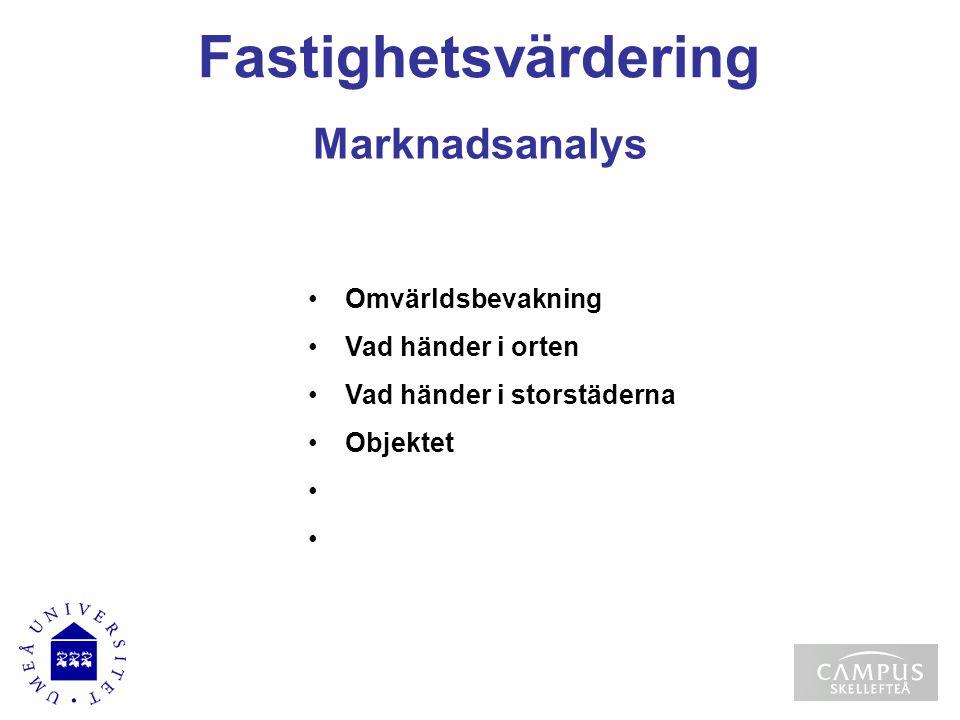 Fastighetsvärdering Marknadsanalys Omvärldsbevakning