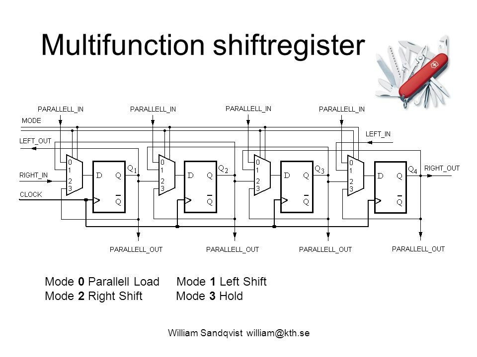 Multifunction shiftregister