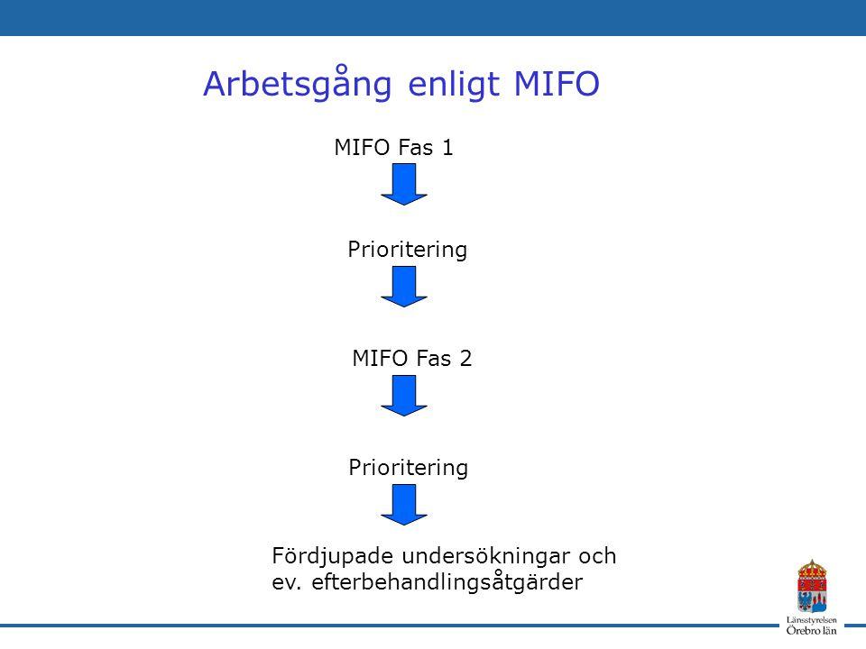 Arbetsgång enligt MIFO