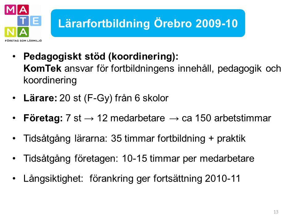 Lärarfortbildning Örebro 2009-10