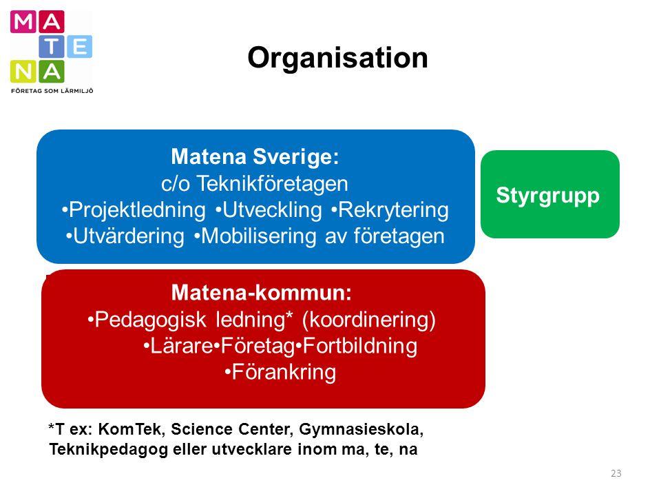 Matena Sverige: c/o Teknikföretagen